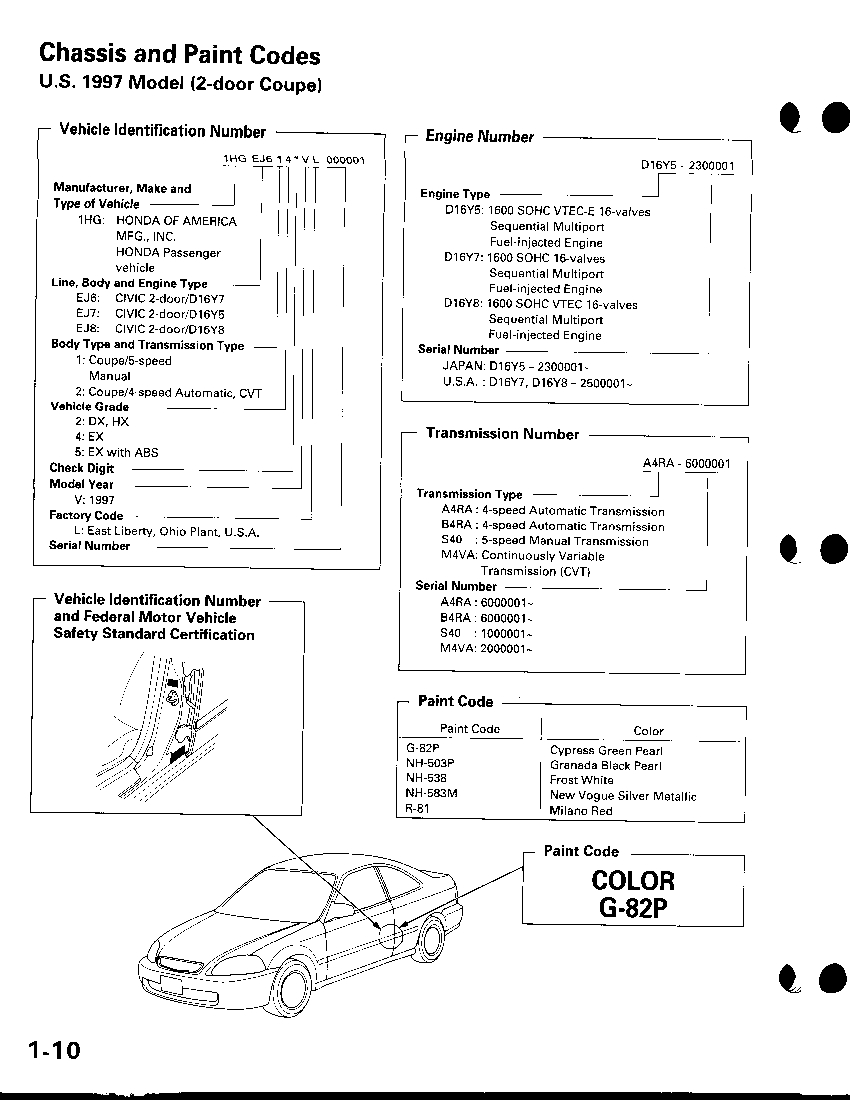... Honda Civic Service Manual 1996 - 2000 ...