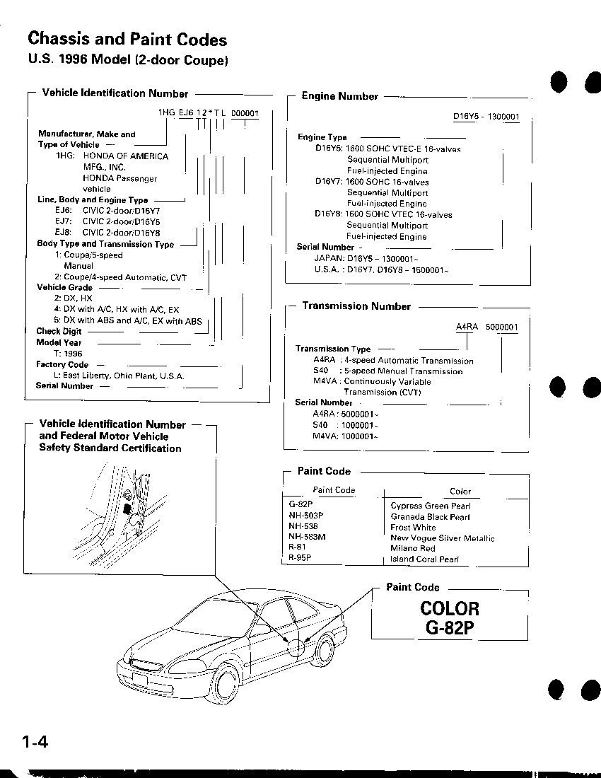 ... Honda Civic Service Manual 1996 - 2000