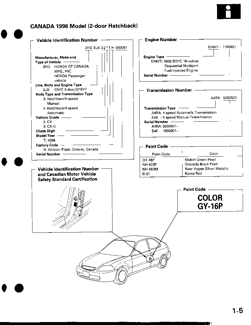 Honda Civic Service Manual 1996 - 2000 ...