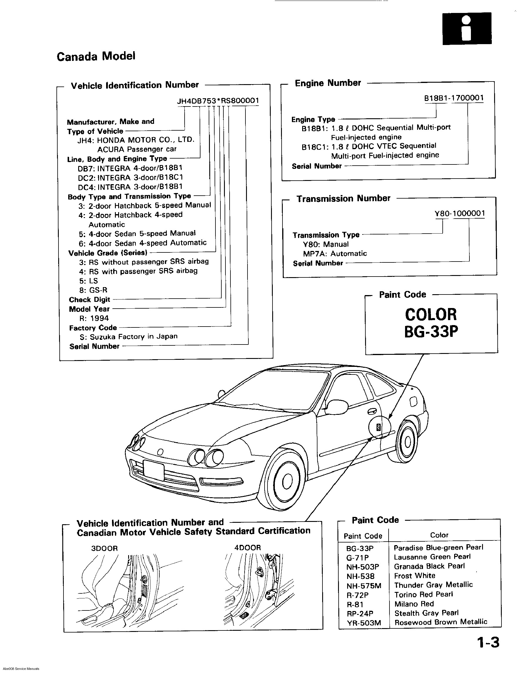 Honda Del Sol Service Manual 1992 1993 1994 1995 1996 1997 1998 Download on 1997 honda del sol vtec