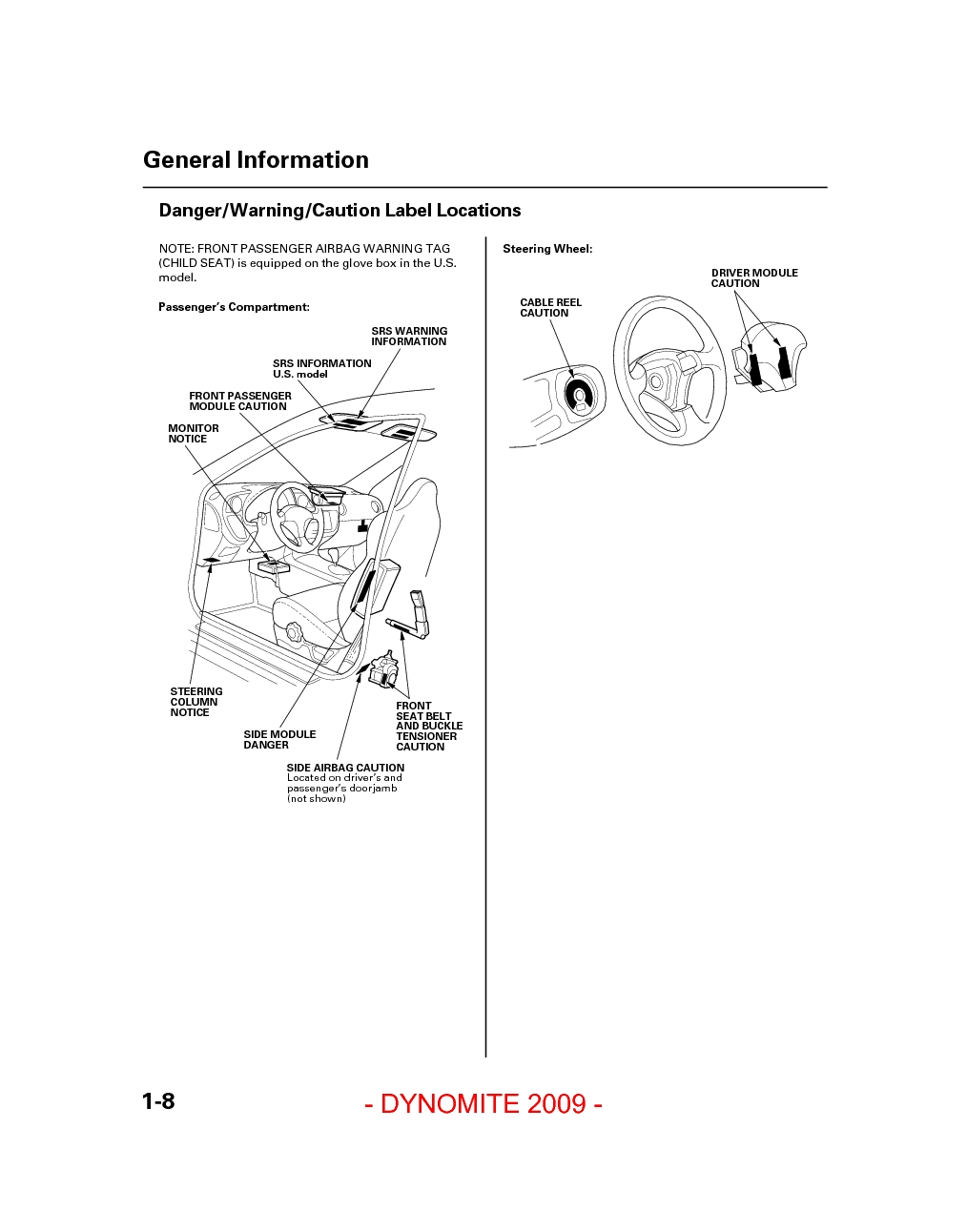 ... Acura RSX 2002 - 2006 Shop Manual ...