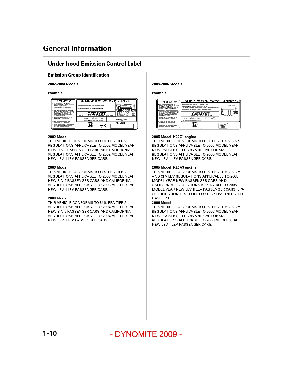 Acura RSX 2002 - 2006 Shop Manual ...