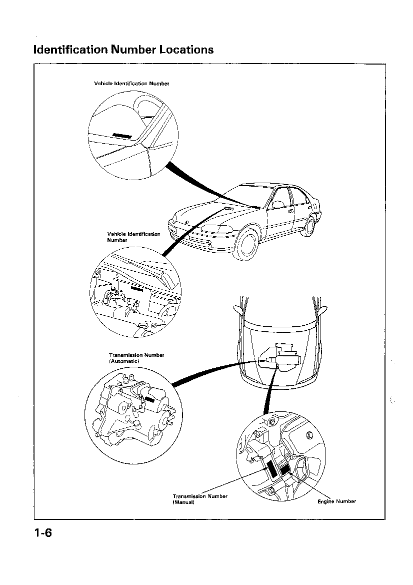 ... Honda Civic Service Manual 1992 - 1995 ...