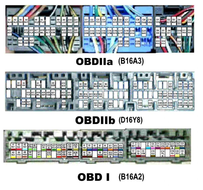 Infinity parison also Image together with D Wiring Mess P Pinout C furthermore Ecu Obd Obd T additionally Obd Pin Schematics. on honda obd1 ecu pinout diagram