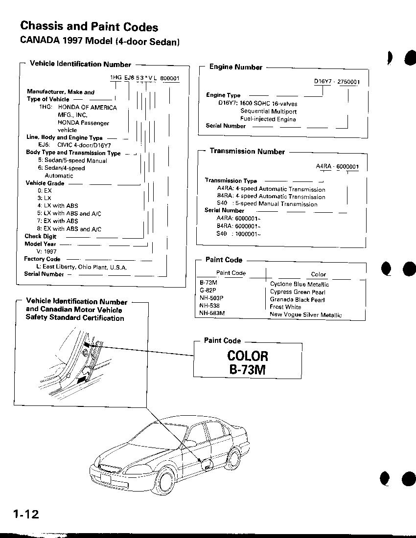 Honda Civic Service Manual 1996 - 2000 - Downloads