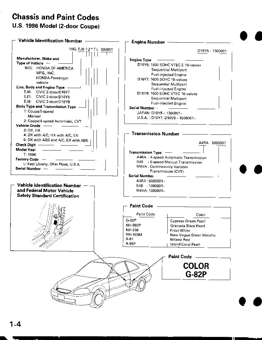 honda civic 2017 owners manual pdf