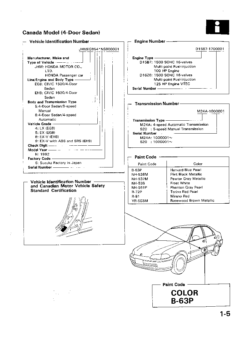 Honda Civic 1995 Repair Manual 16 Valve Engine Diagram Years 1992 To