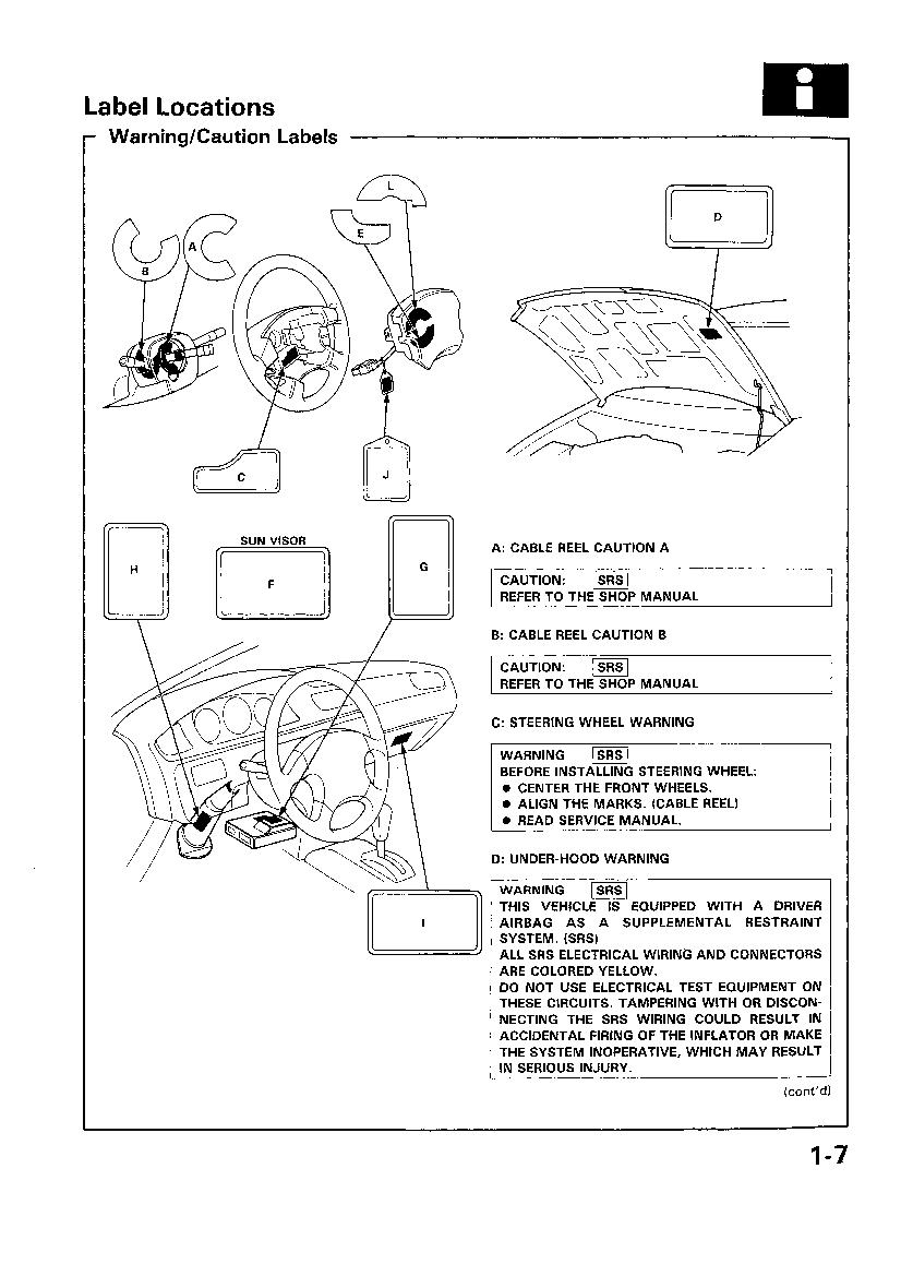 1995 Honda Civic Wiring Diagram Pdf