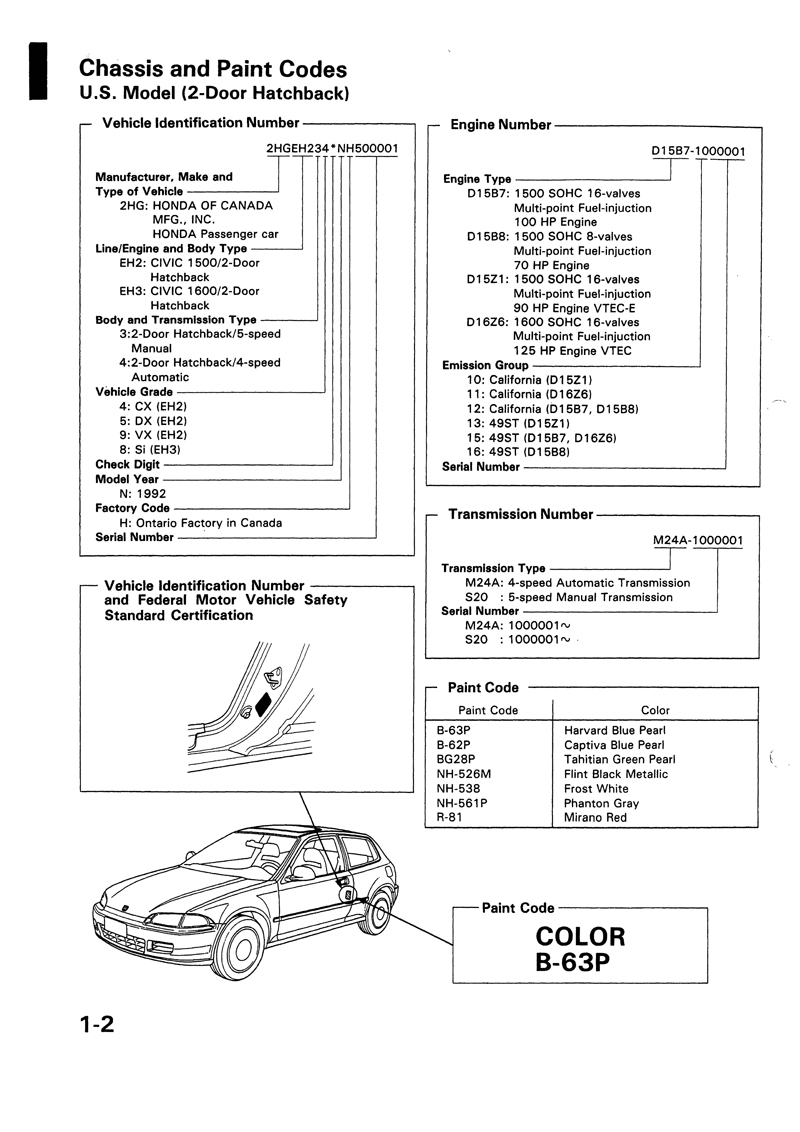 95 Honda Civic Wiring Diagram Pdf : Honda civic del sol fuse box diagram